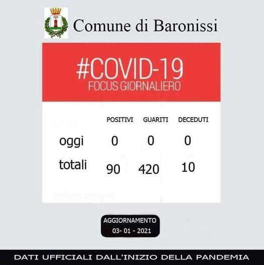 BARONISSI – EMERGENZA COVID-19: NESSUNA VARIAZIONE AL FOCUS GIORNALIERO
