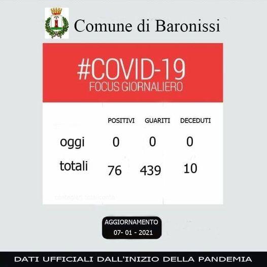 BARONISSI – EMERGENZA COVID-19: IL BOLLETTINO DEL SETTE GENNAIO