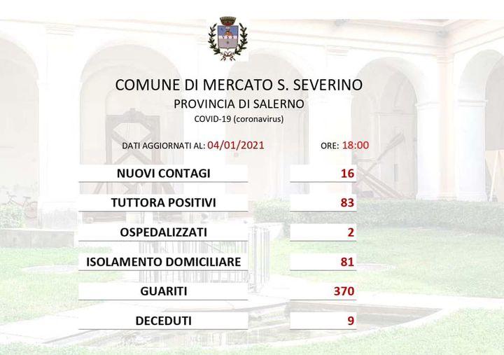 MERCATO SAN SEVERINO – EMERGENZA COVID-19: FORTE IMPENNATA DEI CONTAGI