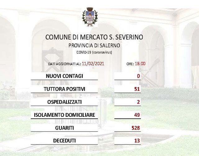 MERCATO SAN SEVERINO – EMERGENZA COVID-19: GIORNATA COVID FREE