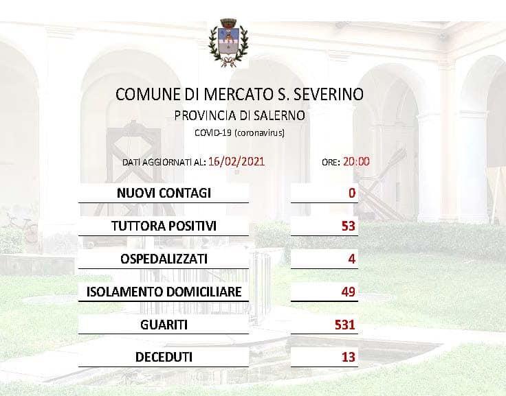 MERCATO SAN SEVERINO – EMERGENZA COVID-19: NESSUN CASO DI POSITIVITÀ