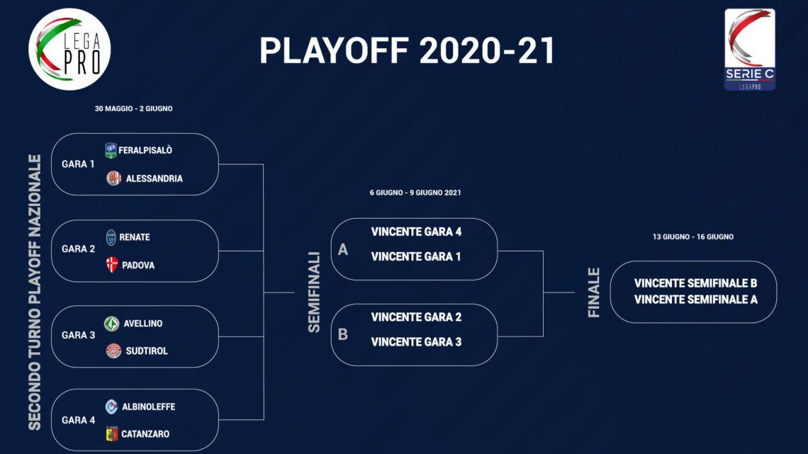 CALCIO – SERIE C, PLAY-OFF 2020/21: IL RUSH FINALE CHE CONDUCE ALLA SERIE B